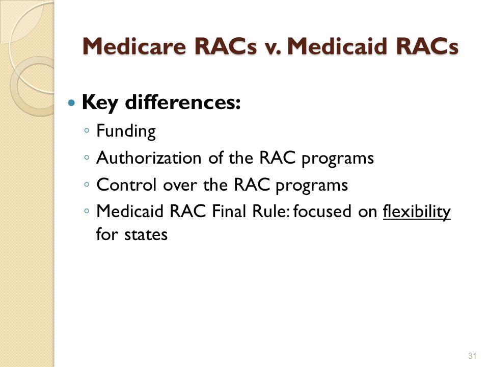 Medicare RACs v.