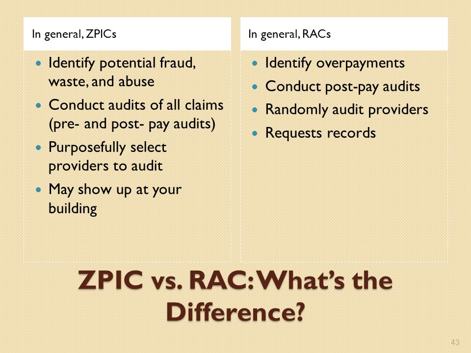 ZPIC vs. RAC: What's the Difference.