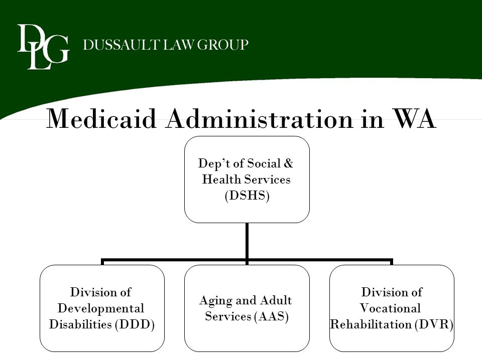 Medicaid Administration in WA Dep't of Social & Health Services (DSHS) Division of Developmental Disabilities (DDD) Aging and Adult Services (AAS) Div