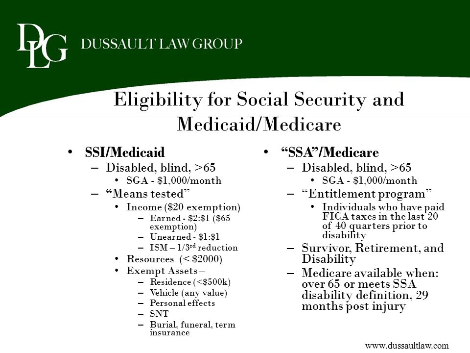 """Eligibility for Social Security and Medicaid/Medicare SSI/Medicaid – Disabled, blind, >65 SGA - $1,000/month – """"Means tested"""" Income ($20 exemption) –"""