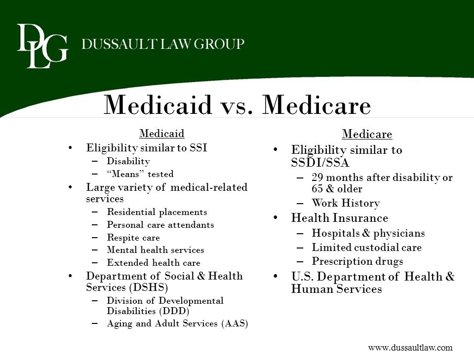 """Medicaid vs. Medicare Medicaid Eligibility similar to SSI – Disability – """"Means"""" tested Large variety of medical-related services – Residential placem"""