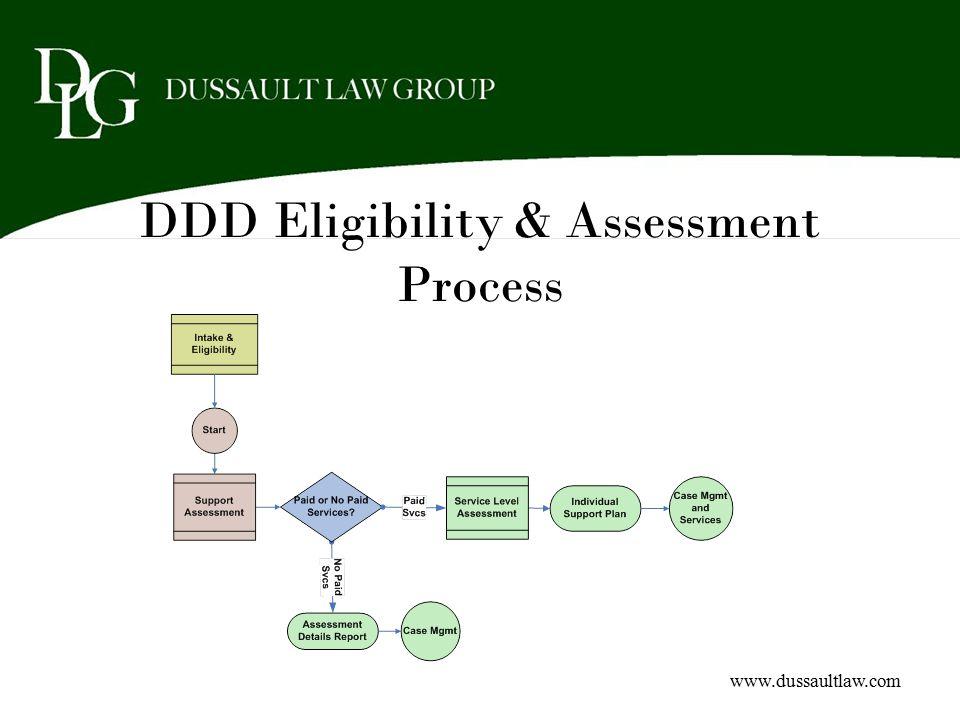 DDD Eligibility & Assessment Process www.dussaultlaw.com