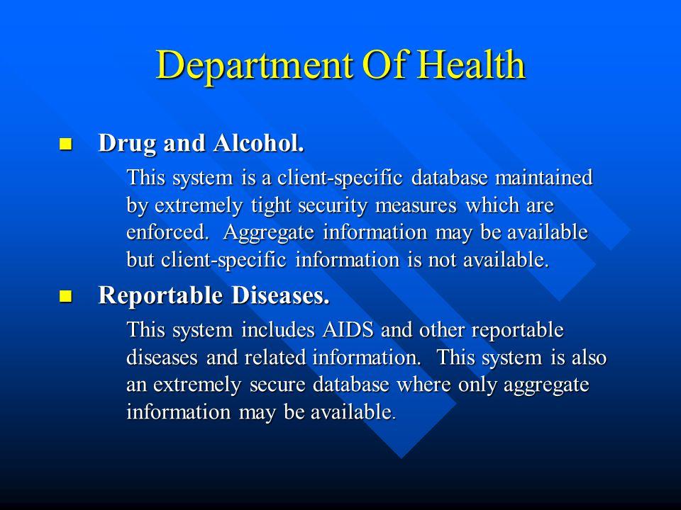 Resources External Data Sources