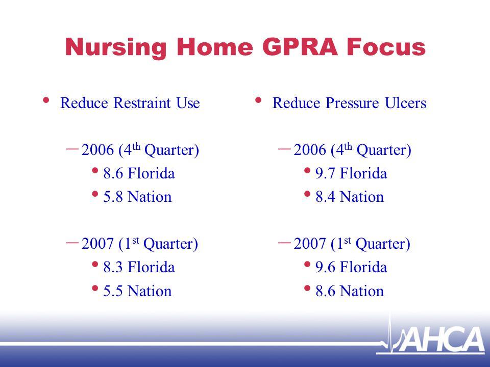 Nursing Home GPRA Focus Reduce Restraint Use – 2006 (4 th Quarter) 8.6 Florida 5.8 Nation – 2007 (1 st Quarter) 8.3 Florida 5.5 Nation Reduce Pressure Ulcers – 2006 (4 th Quarter) 9.7 Florida 8.4 Nation – 2007 (1 st Quarter) 9.6 Florida 8.6 Nation