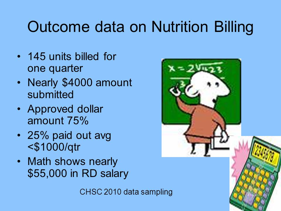 Outcome data on Nutrition Billing 145 units billed for one quarter Nearly $4000 amount submitted Approved dollar amount 75% 25% paid out avg <$1000/qtr Math shows nearly $55,000 in RD salary CHSC 2010 data sampling