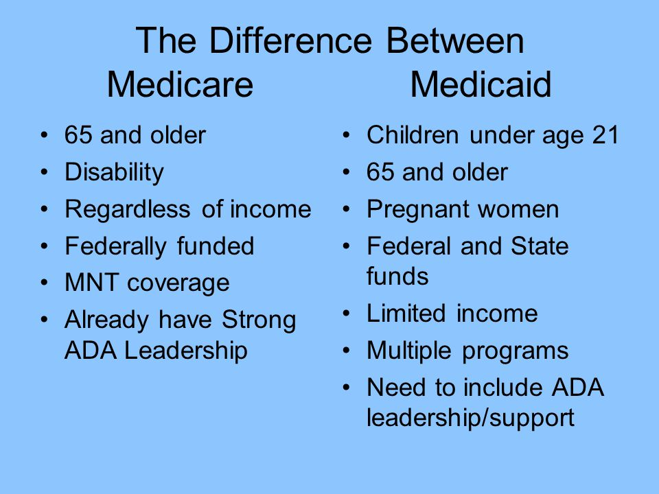The Difference Between Medicare Medicaid 65 and older Disability Regardless of income Federally funded MNT coverage Already have Strong ADA Leadership Children under age 21 65 and older Pregnant women Federal and State funds Limited income Multiple programs Need to include ADA leadership/support