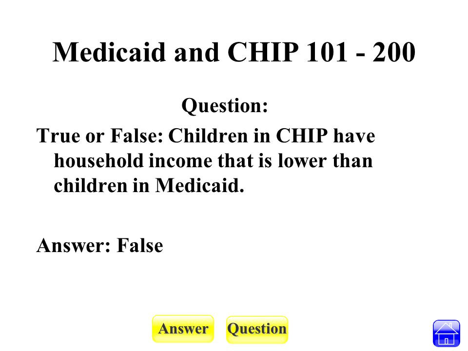 AnswerQuestion Medicaid and CHIP 101 - 300 Question: What portion of CSHCN are enrolled in CHIP or Medicaid.