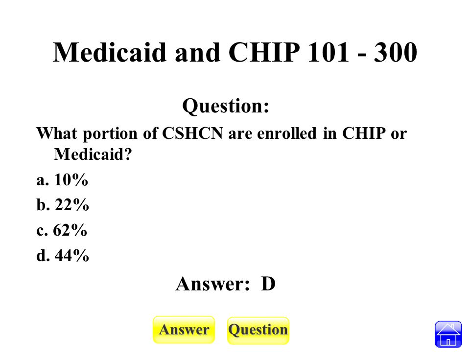 AnswerQuestion Partnerships - 400 Question: True or False: Title V programs can pay for services that are not covered by Medicaid.