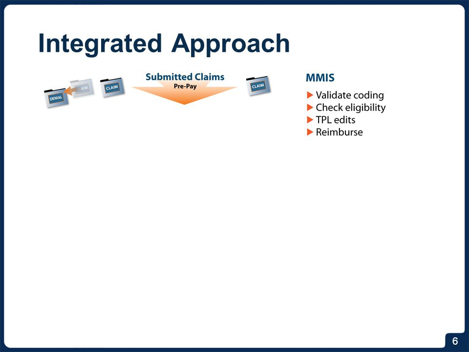 Integrated Approach 6