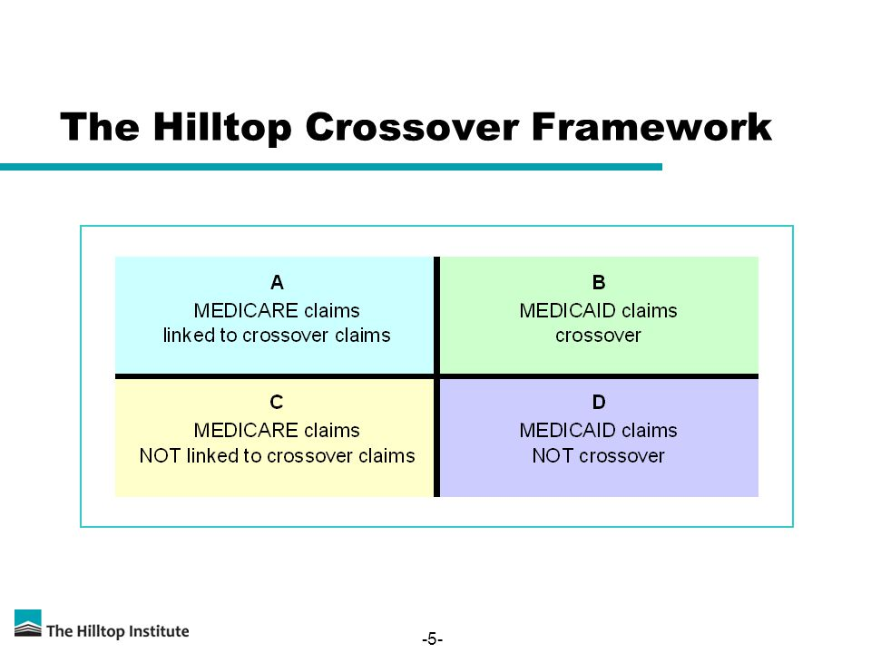 -5- The Hilltop Crossover Framework