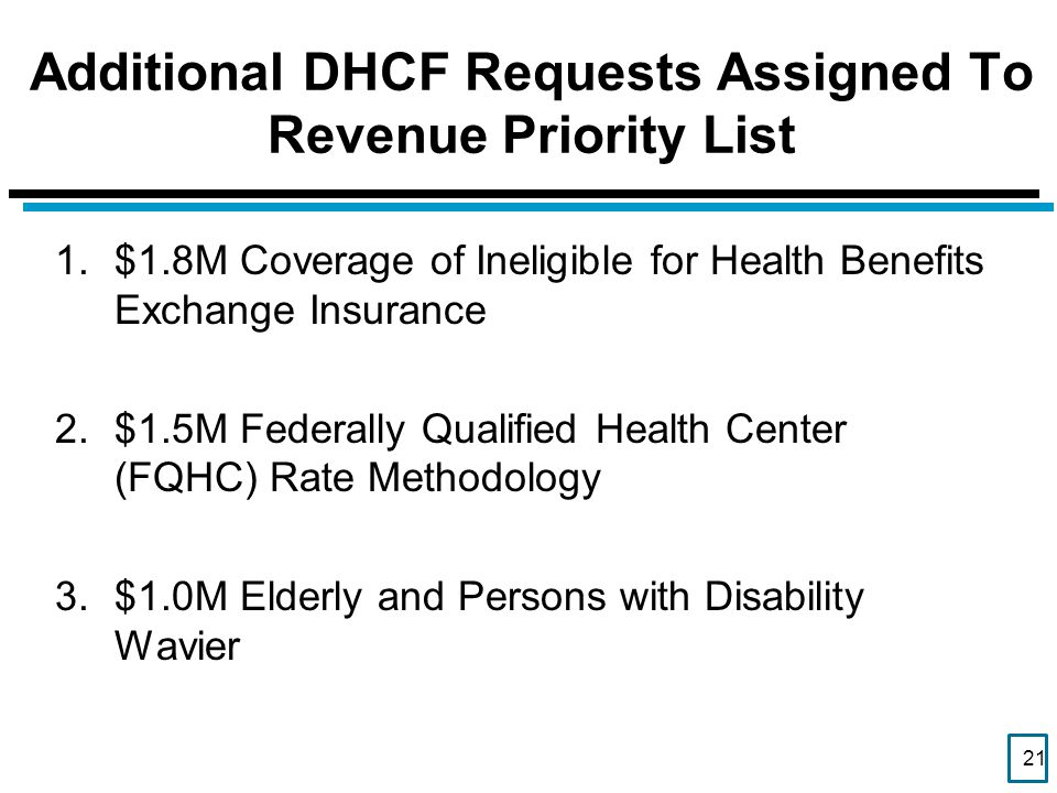 Additional DHCF Requests Assigned To Revenue Priority List 1.$1.8M Coverage of Ineligible for Health Benefits Exchange Insurance 2.$1.5M Federally Qua