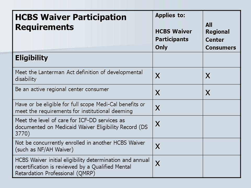 HCBS Waiver Participation Requirements Applies to: HCBS Waiver ParticipantsOnly All Regional CenterConsumers Eligibility Meet the Lanterman Act defini