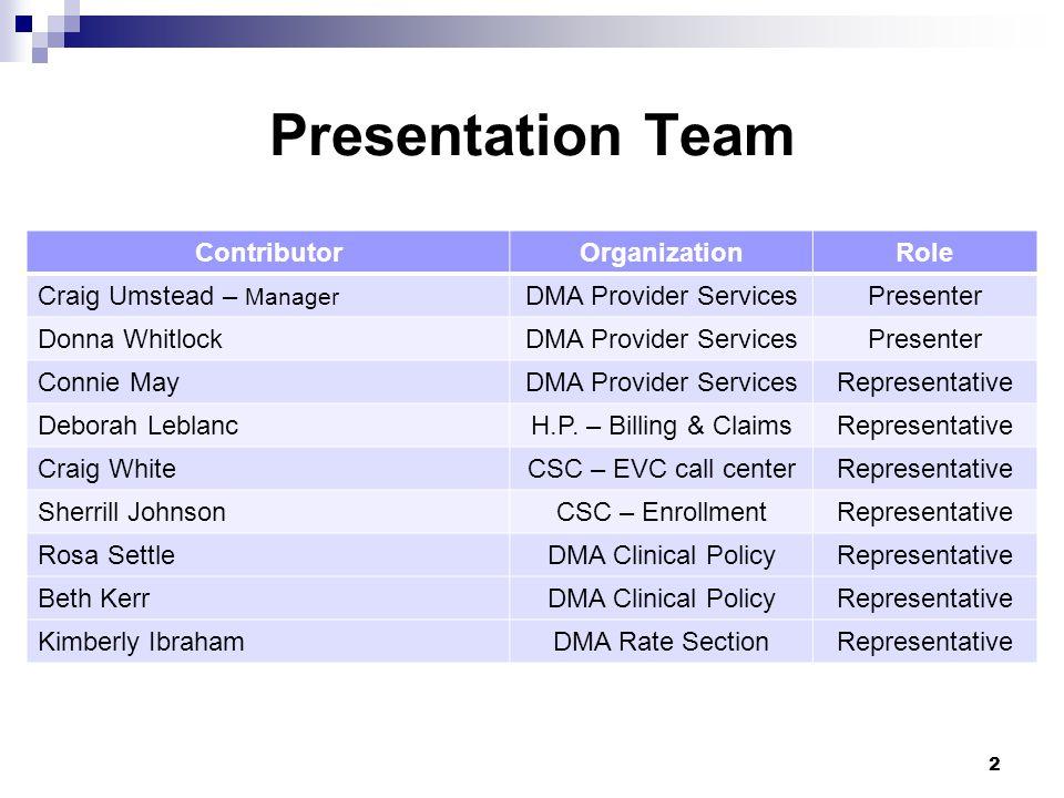 Presentation Team ContributorOrganizationRole Craig Umstead – Manager DMA Provider ServicesPresenter Donna WhitlockDMA Provider ServicesPresenter Connie MayDMA Provider ServicesRepresentative Deborah LeblancH.P.