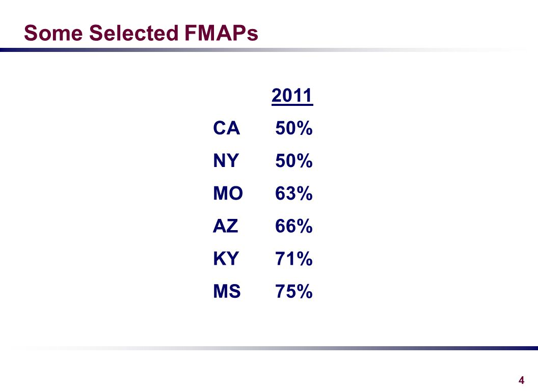 4 Some Selected FMAPs 2011 CA50% NY50% MO63% AZ66% KY71% MS75%