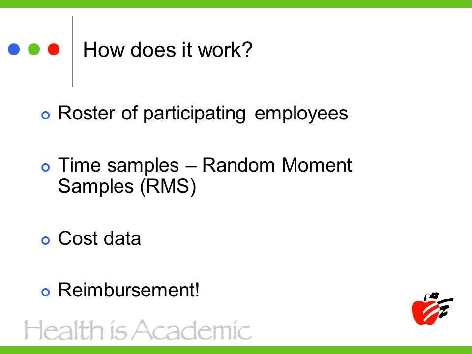 How does it work? Roster of participating employees Time samples – Random Moment Samples (RMS) Cost data Reimbursement!