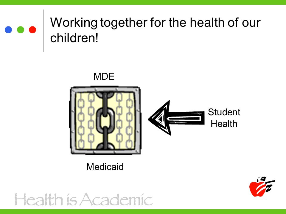 Working together for the health of our children! MDE Medicaid Student Health