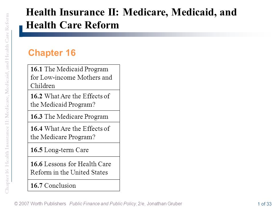 Chapter 16 Health Insurance II: Medicare, Medicaid, and Health Care Reform © 2007 Worth Publishers Public Finance and Public Policy, 2/e, Jonathan Gruber 1 of 33 16.7 Conclusion Health Insurance II: Medicare, Medicaid, and Health Care Reform 16.3 The Medicare Program 16.2 What Are the Effects of the Medicaid Program.