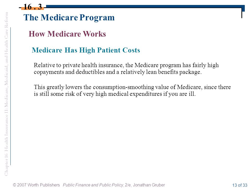 Chapter 16 Health Insurance II: Medicare, Medicaid, and Health Care Reform © 2007 Worth Publishers Public Finance and Public Policy, 2/e, Jonathan Gruber 13 of 33 The Medicare Program 16.