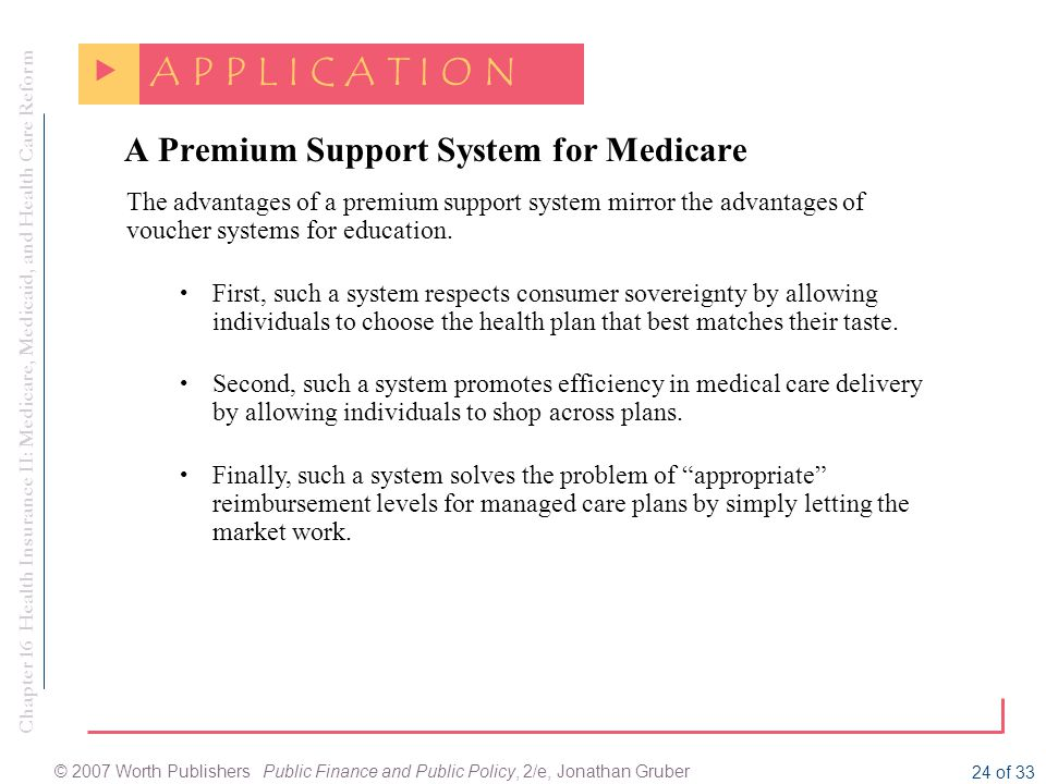 Chapter 16 Health Insurance II: Medicare, Medicaid, and Health Care Reform © 2007 Worth Publishers Public Finance and Public Policy, 2/e, Jonathan Gruber 24 of 33 A Premium Support System for Medicare  A P P L I C A T I O N The advantages of a premium support system mirror the advantages of voucher systems for education.