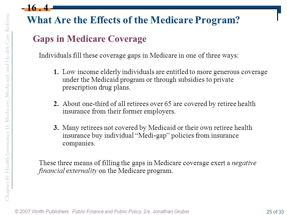 Chapter 16 Health Insurance II: Medicare, Medicaid, and Health Care Reform © 2007 Worth Publishers Public Finance and Public Policy, 2/e, Jonathan Gruber 25 of 33 What Are the Effects of the Medicare Program.