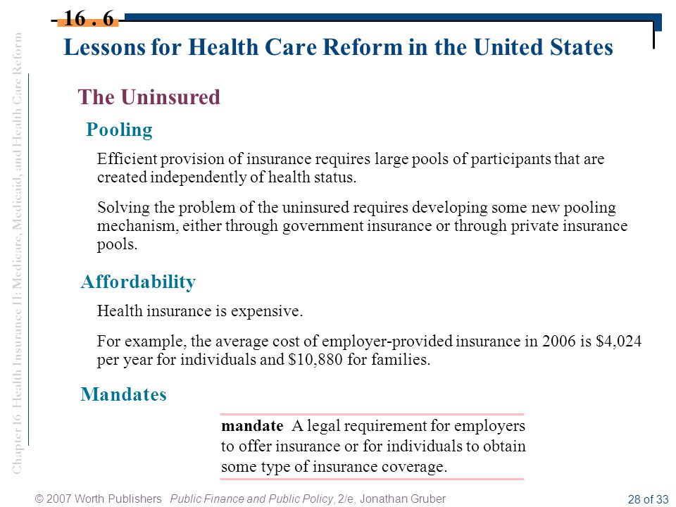 Chapter 16 Health Insurance II: Medicare, Medicaid, and Health Care Reform © 2007 Worth Publishers Public Finance and Public Policy, 2/e, Jonathan Gruber 28 of 33 Lessons for Health Care Reform in the United States 16.