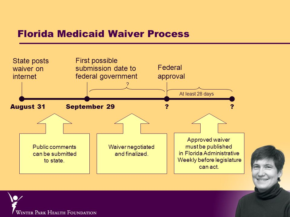 Florida Medicaid Waiver Process August 31September 29 Public comments can be submitted to state.