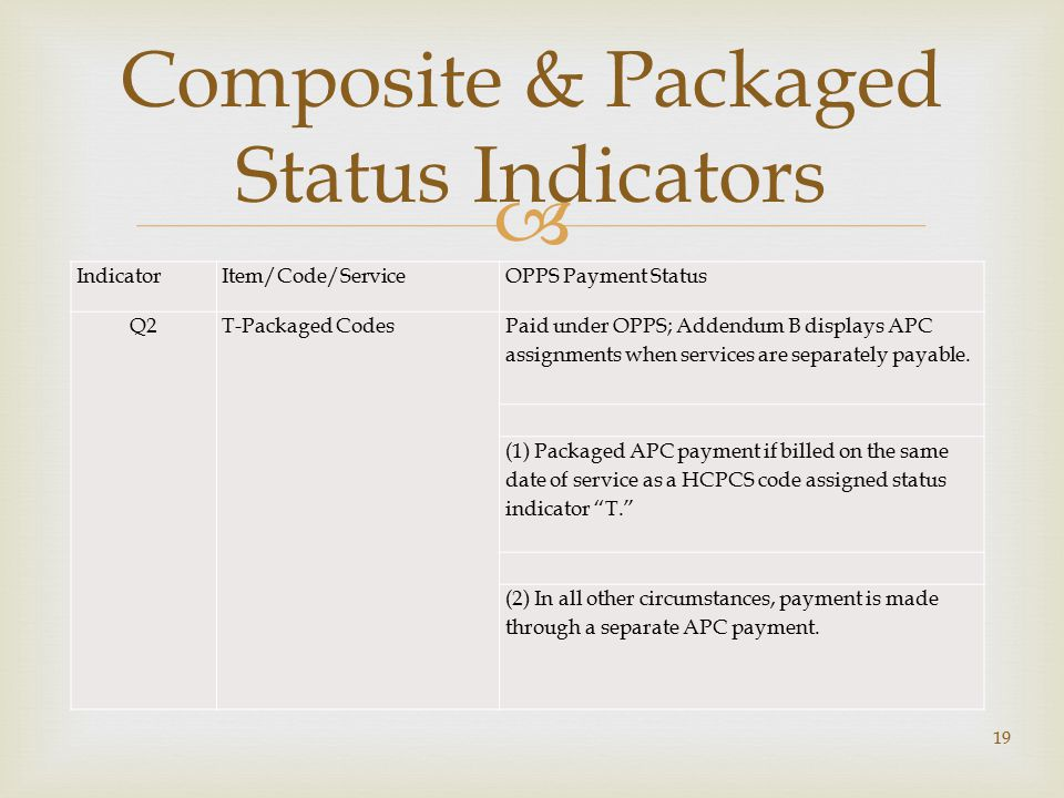  19 Composite & Packaged Status Indicators IndicatorItem/Code/ServiceOPPS Payment Status Q2T-Packaged Codes Paid under OPPS; Addendum B displays APC