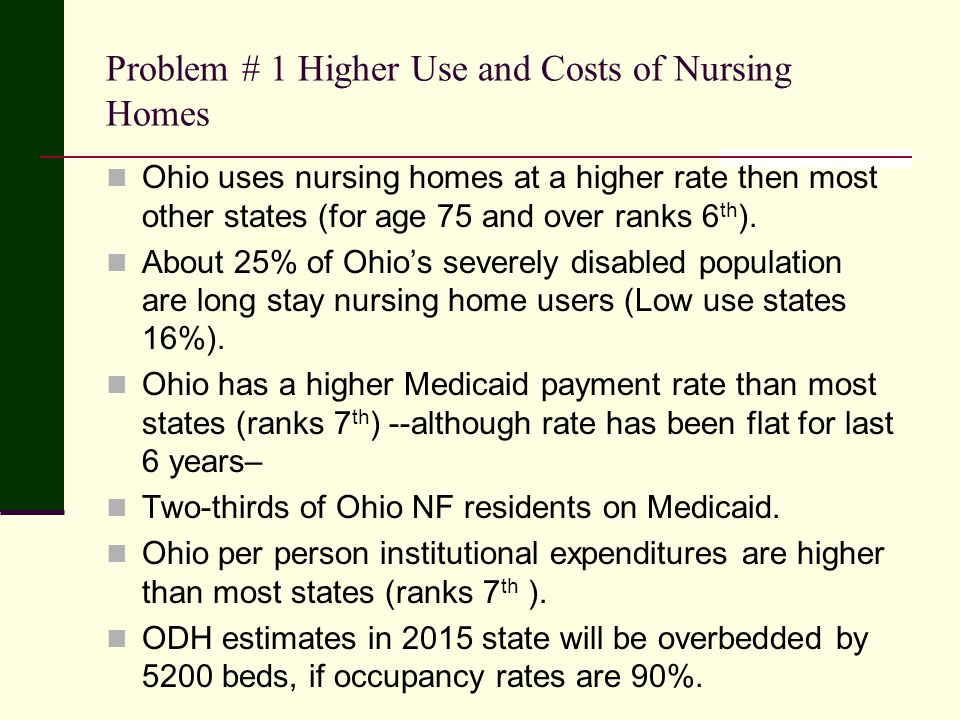 Ohio uses nursing homes at a higher rate then most other states (for age 75 and over ranks 6 th ).