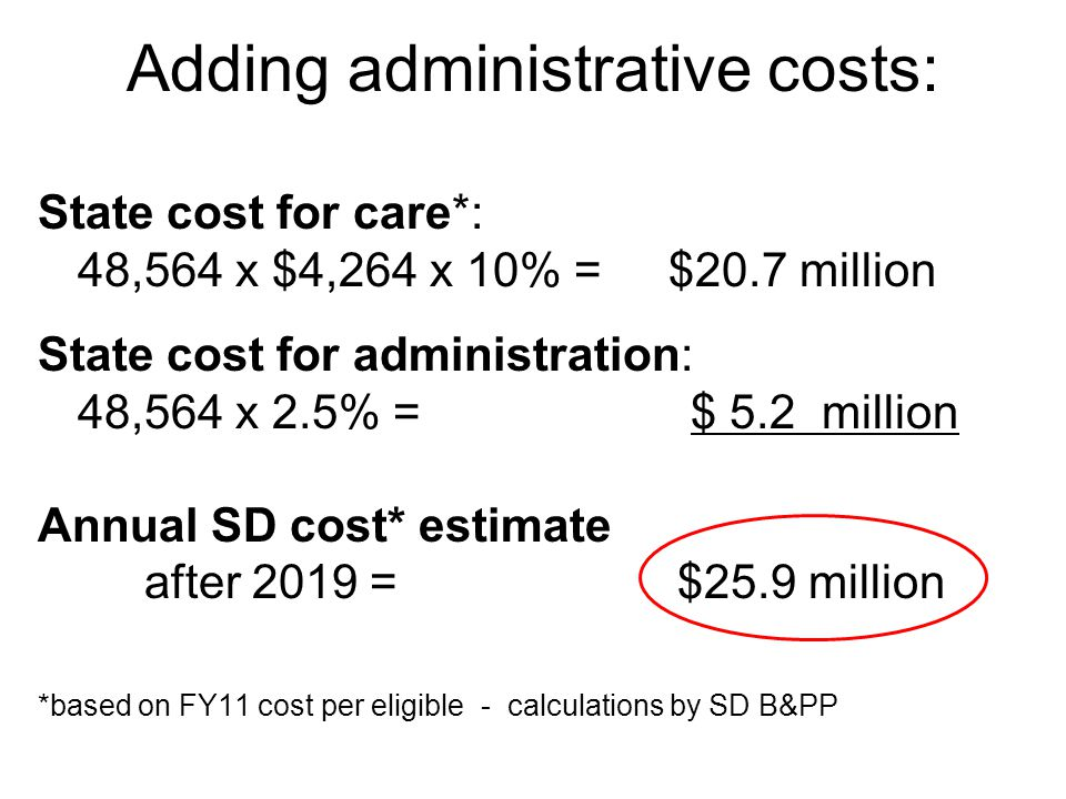 Adding administrative costs: State cost for care*: 48,564 x $4,264 x 10% = $20.7 million State cost for administration: 48,564 x 2.5% = $ 5.2 million Annual SD cost* estimate after 2019 =$25.9 million *based on FY11 cost per eligible - calculations by SD B&PP