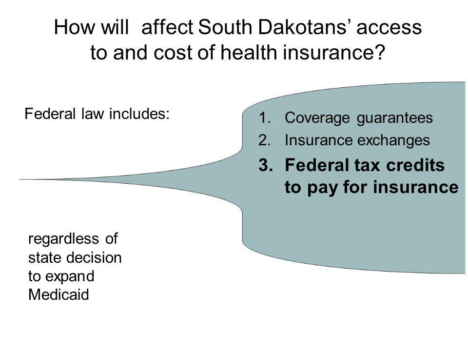 How will affect South Dakotans' access to and cost of health insurance.