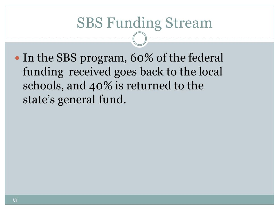13 SBS Funding Stream In the SBS program, 60% of the federal funding received goes back to the local schools, and 40% is returned to the state's gener