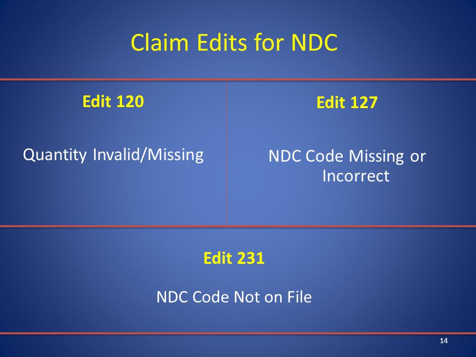 14 Claim Edits for NDC Edit 127 NDC Code Missing or Incorrect Edit 231 NDC Code Not on File Edit 120 Quantity Invalid/Missing