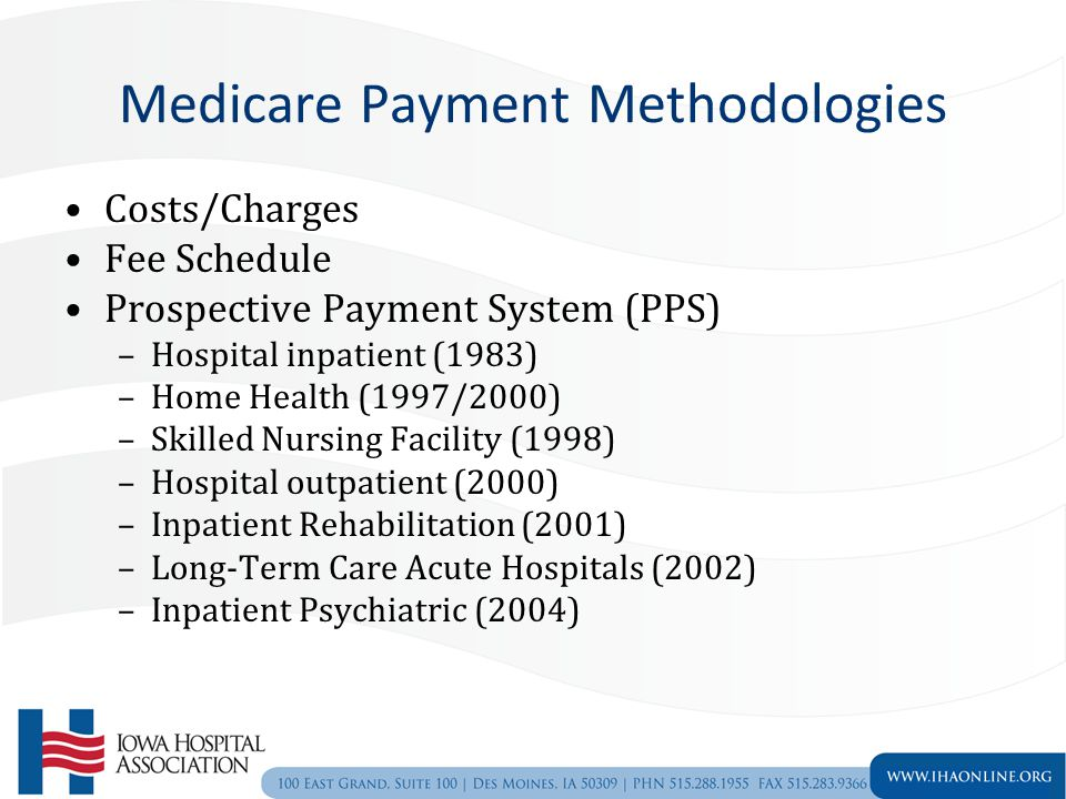 Medicare Payment Methodologies Costs/Charges Fee Schedule Prospective Payment System (PPS) –Hospital inpatient (1983) –Home Health (1997/2000) –Skilled Nursing Facility (1998) –Hospital outpatient (2000) –Inpatient Rehabilitation (2001) –Long-Term Care Acute Hospitals (2002) –Inpatient Psychiatric (2004)