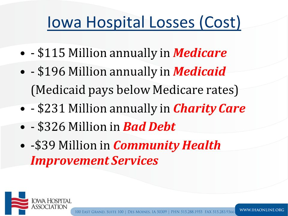 Iowa Hospital Losses (Cost) - $115 Million annually in Medicare - $196 Million annually in Medicaid (Medicaid pays below Medicare rates) - $231 Million annually in Charity Care - $326 Million in Bad Debt -$39 Million in Community Health Improvement Services
