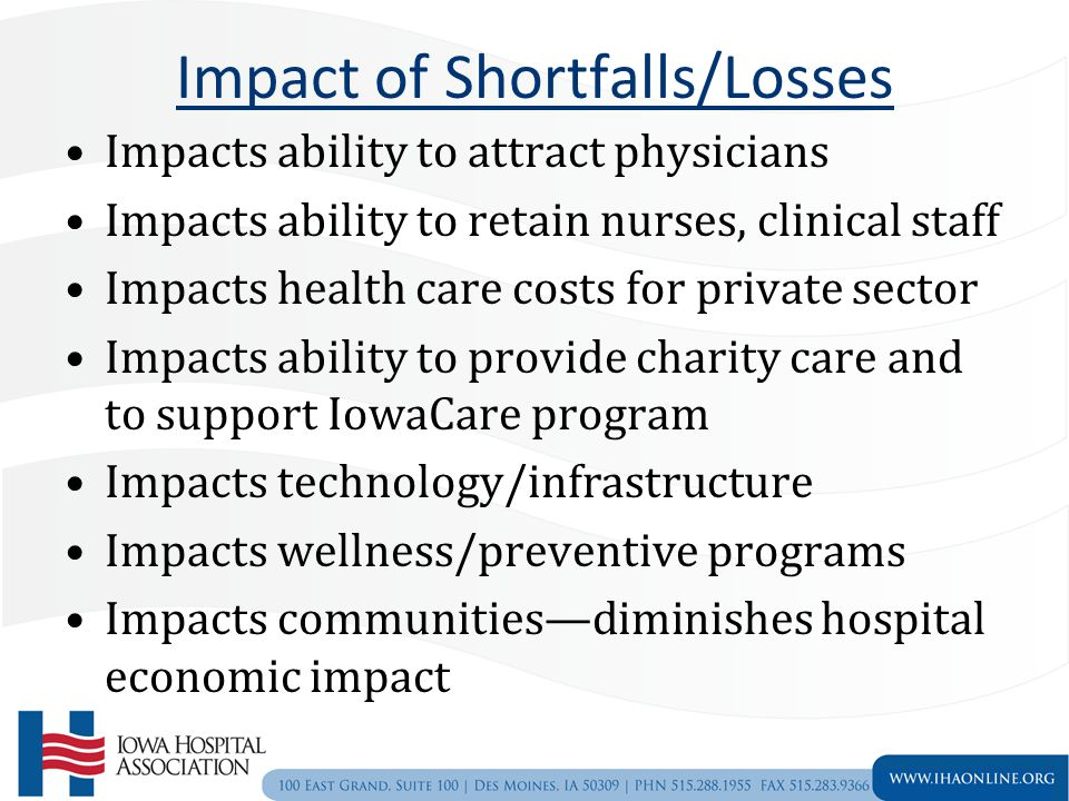 Impact of Shortfalls/Losses Impacts ability to attract physicians Impacts ability to retain nurses, clinical staff Impacts health care costs for private sector Impacts ability to provide charity care and to support IowaCare program Impacts technology/infrastructure Impacts wellness/preventive programs Impacts communities—diminishes hospital economic impact