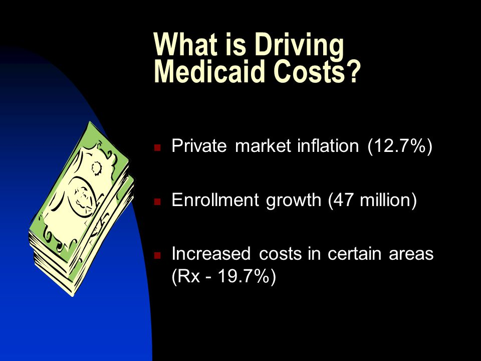 What is Driving Medicaid Costs? Private market inflation (12.7%) Enrollment growth (47 million) Increased costs in certain areas (Rx - 19.7%)