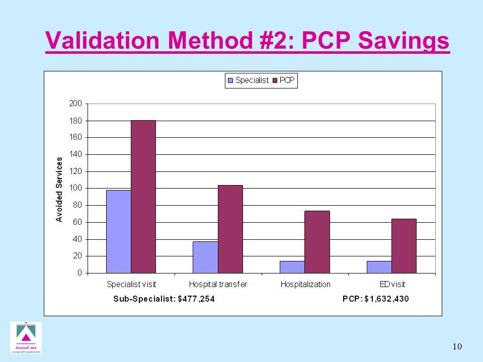 10 Validation Method #2: PCP Savings