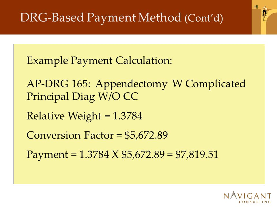 DRG-Based Payment Method (Cont'd) Example Payment Calculation: AP-DRG 165: Appendectomy W Complicated Principal Diag W/O CC Relative Weight = 1.3784 Conversion Factor = $5,672.89 Payment = 1.3784 X $5,672.89 = $7,819.51