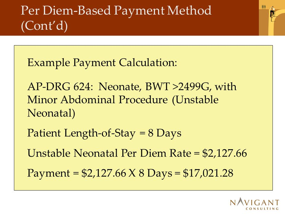 Per Diem-Based Payment Method (Cont'd) Example Payment Calculation: AP-DRG 624: Neonate, BWT >2499G, with Minor Abdominal Procedure (Unstable Neonatal