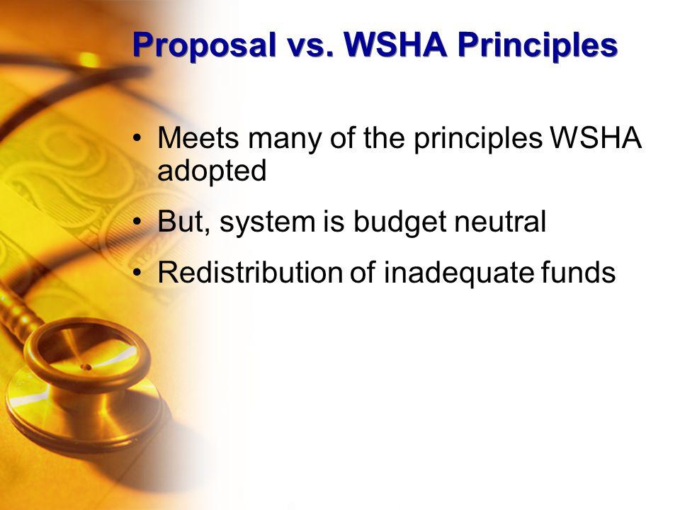 Proposal vs.