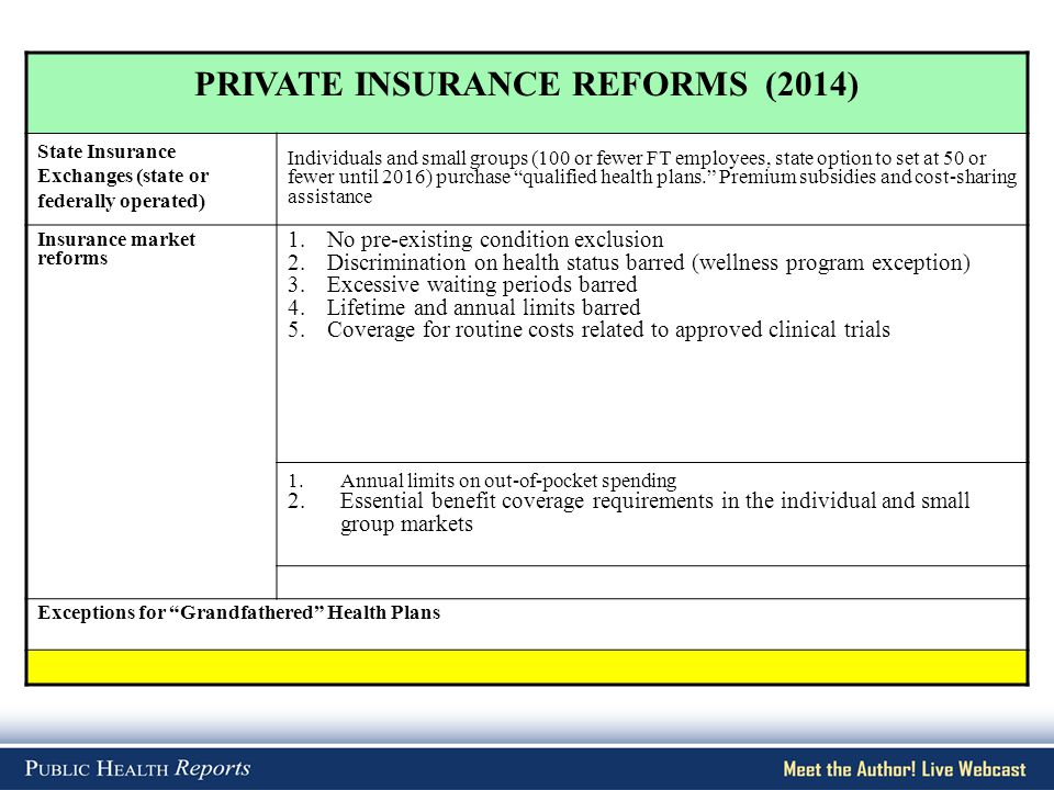 PRIVATE INSURANCE REFORMS (2014) State Insurance Exchanges (state or federally operated) Individuals and small groups (100 or fewer FT employees, state option to set at 50 or fewer until 2016) purchase qualified health plans. Premium subsidies and cost-sharing assistance Insurance market reforms 1.No pre-existing condition exclusion 2.Discrimination on health status barred (wellness program exception) 3.Excessive waiting periods barred 4.Lifetime and annual limits barred 5.Coverage for routine costs related to approved clinical trials 1.Annual limits on out-of-pocket spending 2.Essential benefit coverage requirements in the individual and small group markets Exceptions for Grandfathered Health Plans