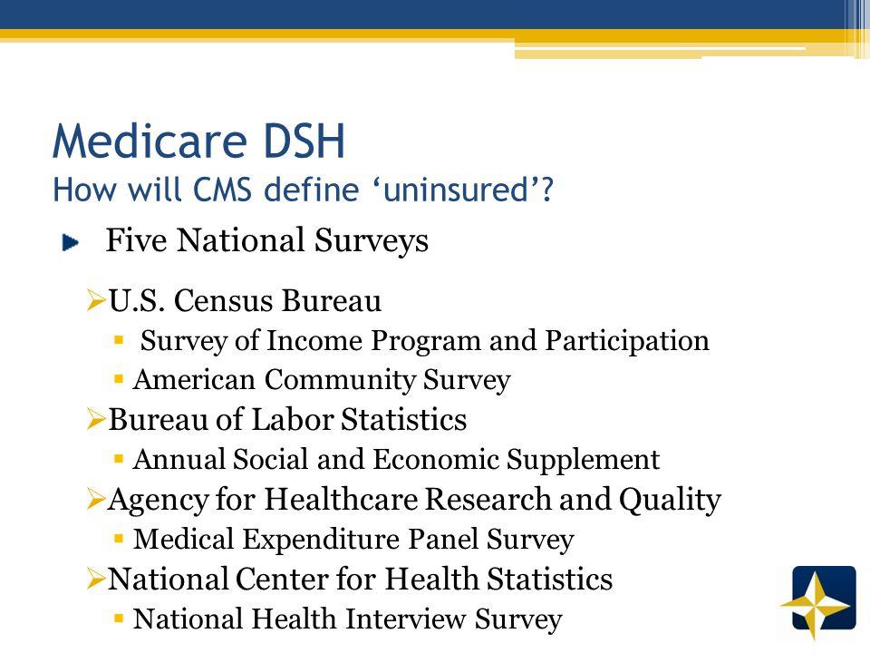 Medicare DSH How will CMS define 'uninsured'. Five National Surveys  U.S.