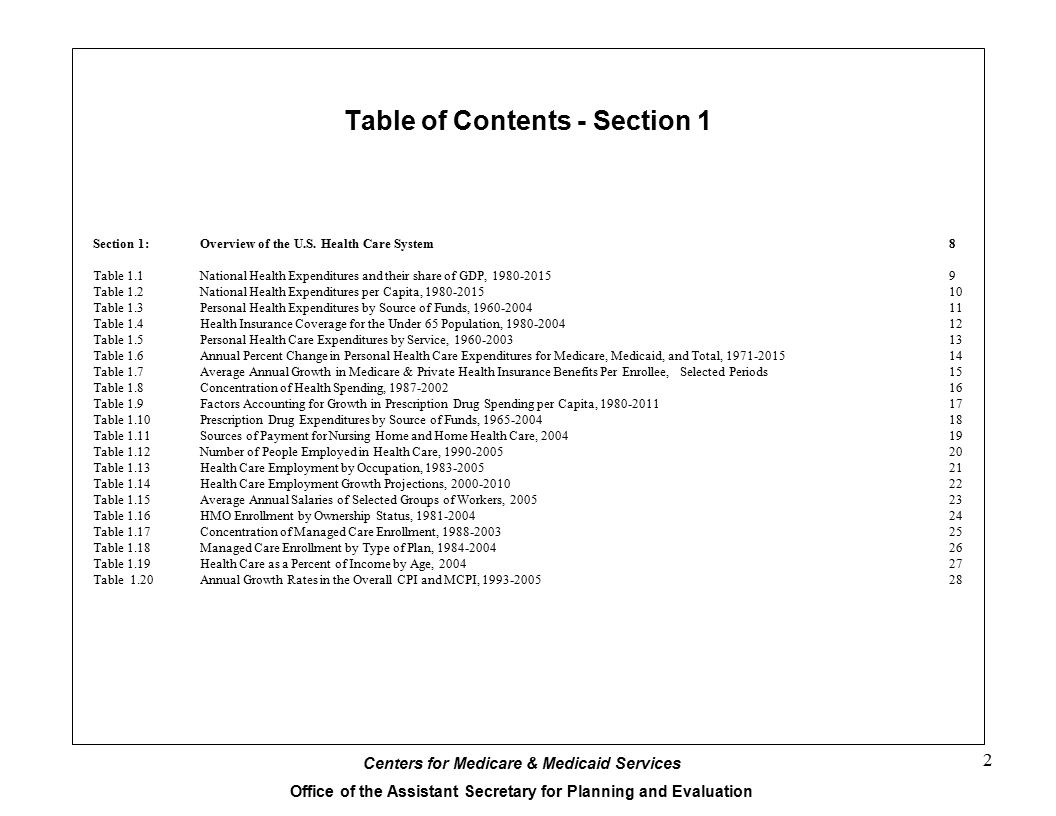 Centers for Medicare & Medicaid Services Office of the Assistant Secretary for Planning and Evaluation 2 Table of Contents - Section 1 Section 1: Overview of the U.S.