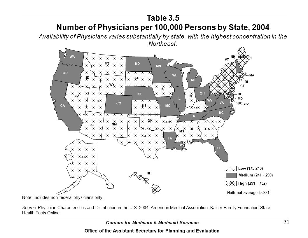 Centers for Medicare & Medicaid Services Office of the Assistant Secretary for Planning and Evaluation 51 Table 3.5 Number of Physicians per 100,000 Persons by State, 2004 Note: Includes non-federal physicians only.