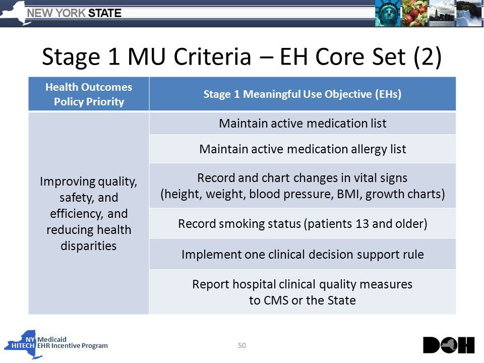 NY Medicaid HITECHEHR Incentive Program Stage 1 MU Criteria – EH Core Set (2) 50 Health Outcomes Policy Priority Stage 1 Meaningful Use Objective (EHs) Improving quality, safety, and efficiency, and reducing health disparities Maintain active medication list Maintain active medication allergy list Record and chart changes in vital signs (height, weight, blood pressure, BMI, growth charts) Record smoking status (patients 13 and older) Implement one clinical decision support rule Report hospital clinical quality measures to CMS or the State