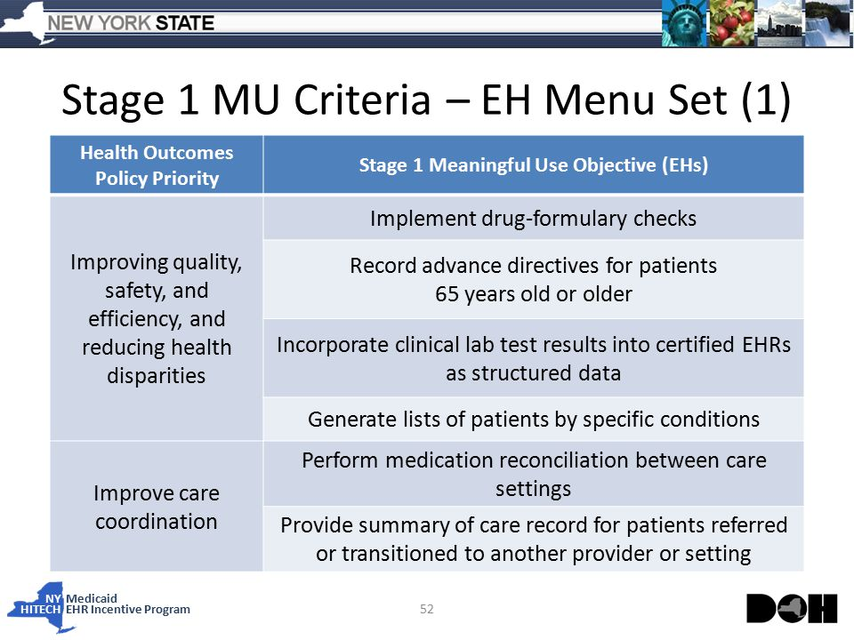 NY Medicaid HITECHEHR Incentive Program Stage 1 MU Criteria – EH Menu Set (1) 52 Health Outcomes Policy Priority Stage 1 Meaningful Use Objective (EHs) Improving quality, safety, and efficiency, and reducing health disparities Implement drug-formulary checks Record advance directives for patients 65 years old or older Incorporate clinical lab test results into certified EHRs as structured data Generate lists of patients by specific conditions Improve care coordination Perform medication reconciliation between care settings Provide summary of care record for patients referred or transitioned to another provider or setting
