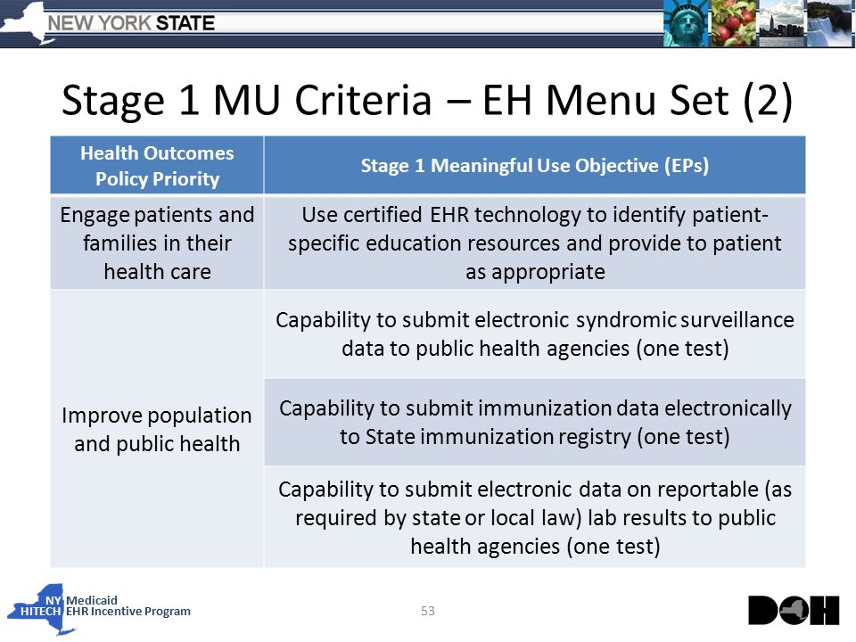 NY Medicaid HITECHEHR Incentive Program Stage 1 MU Criteria – EH Menu Set (2) 53 Health Outcomes Policy Priority Stage 1 Meaningful Use Objective (EPs) Engage patients and families in their health care Use certified EHR technology to identify patient- specific education resources and provide to patient as appropriate Improve population and public health Capability to submit electronic syndromic surveillance data to public health agencies (one test) Capability to submit immunization data electronically to State immunization registry (one test) Capability to submit electronic data on reportable (as required by state or local law) lab results to public health agencies (one test)