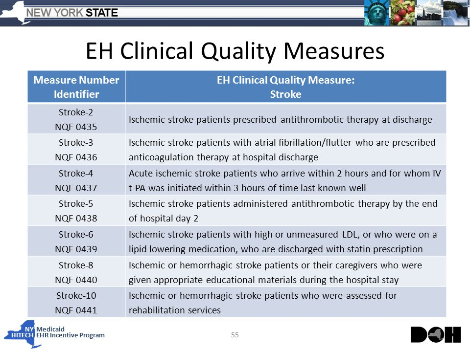 NY Medicaid HITECHEHR Incentive Program EH Clinical Quality Measures 55 Measure Number Identifier EH Clinical Quality Measure: Stroke Stroke-2 NQF 0435 Ischemic stroke patients prescribed antithrombotic therapy at discharge Stroke-3 NQF 0436 Ischemic stroke patients with atrial fibrillation/flutter who are prescribed anticoagulation therapy at hospital discharge Stroke-4 NQF 0437 Acute ischemic stroke patients who arrive within 2 hours and for whom IV t-PA was initiated within 3 hours of time last known well Stroke-5 NQF 0438 Ischemic stroke patients administered antithrombotic therapy by the end of hospital day 2 Stroke-6 NQF 0439 Ischemic stroke patients with high or unmeasured LDL, or who were on a lipid lowering medication, who are discharged with statin prescription Stroke-8 NQF 0440 Ischemic or hemorrhagic stroke patients or their caregivers who were given appropriate educational materials during the hospital stay Stroke-10 NQF 0441 Ischemic or hemorrhagic stroke patients who were assessed for rehabilitation services