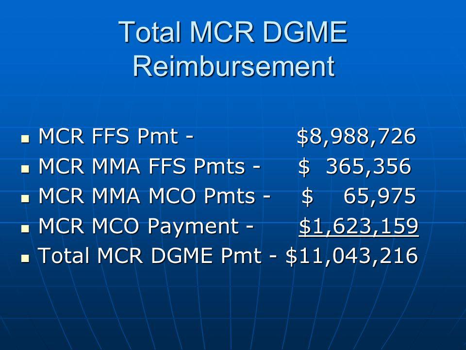 Total MCR DGME Reimbursement MCR FFS Pmt - $8,988,726 MCR FFS Pmt - $8,988,726 MCR MMA FFS Pmts - $ 365,356 MCR MMA FFS Pmts - $ 365,356 MCR MMA MCO Pmts - $ 65,975 MCR MMA MCO Pmts - $ 65,975 MCR MCO Payment - $1,623,159 MCR MCO Payment - $1,623,159 Total MCR DGME Pmt - $11,043,216 Total MCR DGME Pmt - $11,043,216