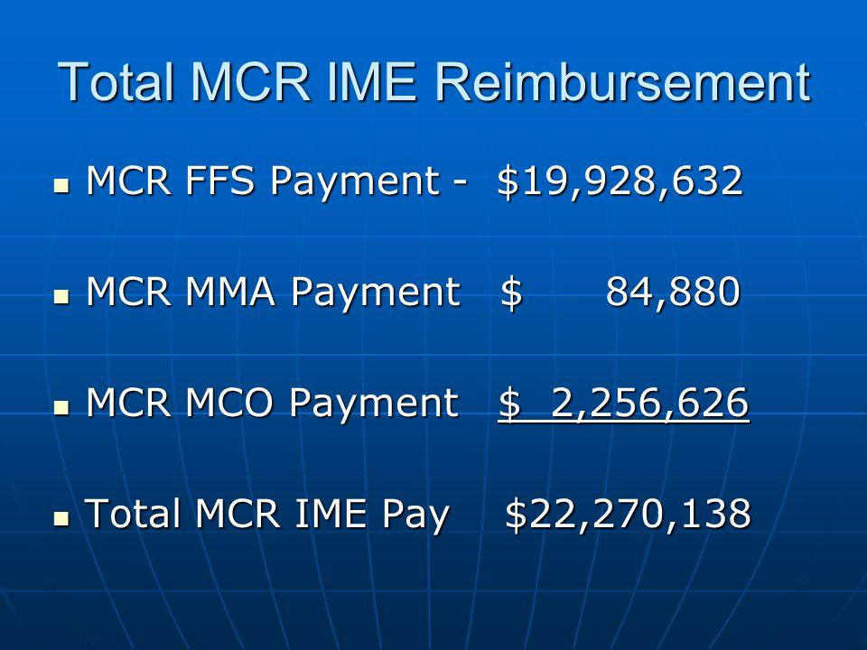 Total MCR IME Reimbursement MCR FFS Payment - $19,928,632 MCR FFS Payment - $19,928,632 MCR MMA Payment $ 84,880 MCR MMA Payment $ 84,880 MCR MCO Payment $ 2,256,626 MCR MCO Payment $ 2,256,626 Total MCR IME Pay $22,270,138 Total MCR IME Pay $22,270,138